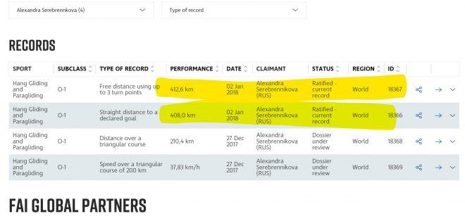 Female Hang Gliding World RecordsFemale Hang Gliding World Records